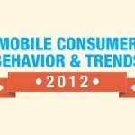 Mobile Consumer Behavior And Trends 2012 – Infographic