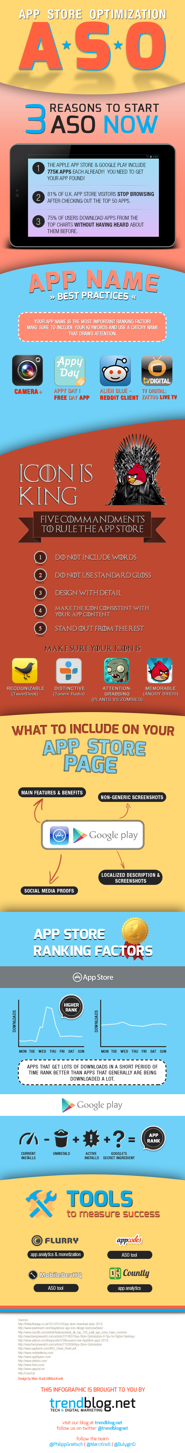 App Store Optimization Infographic by trendblog.net