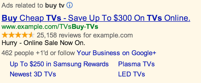 Google AdWords Extensions