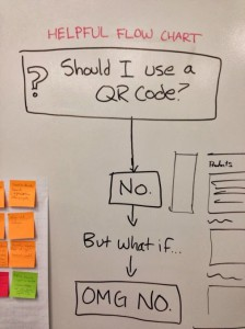 never use QR codes