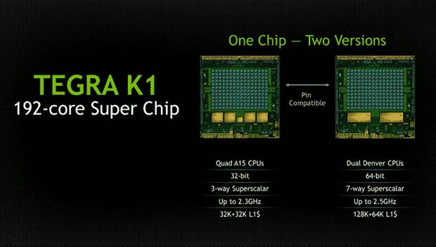 NVIDIA Tegra K1 Versions