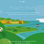 Use Google to keep up with all World Cup games and statistics