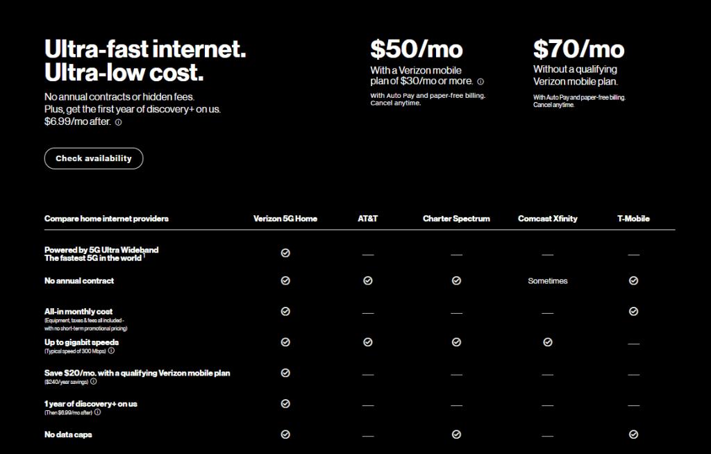 5G Home Internet Providers